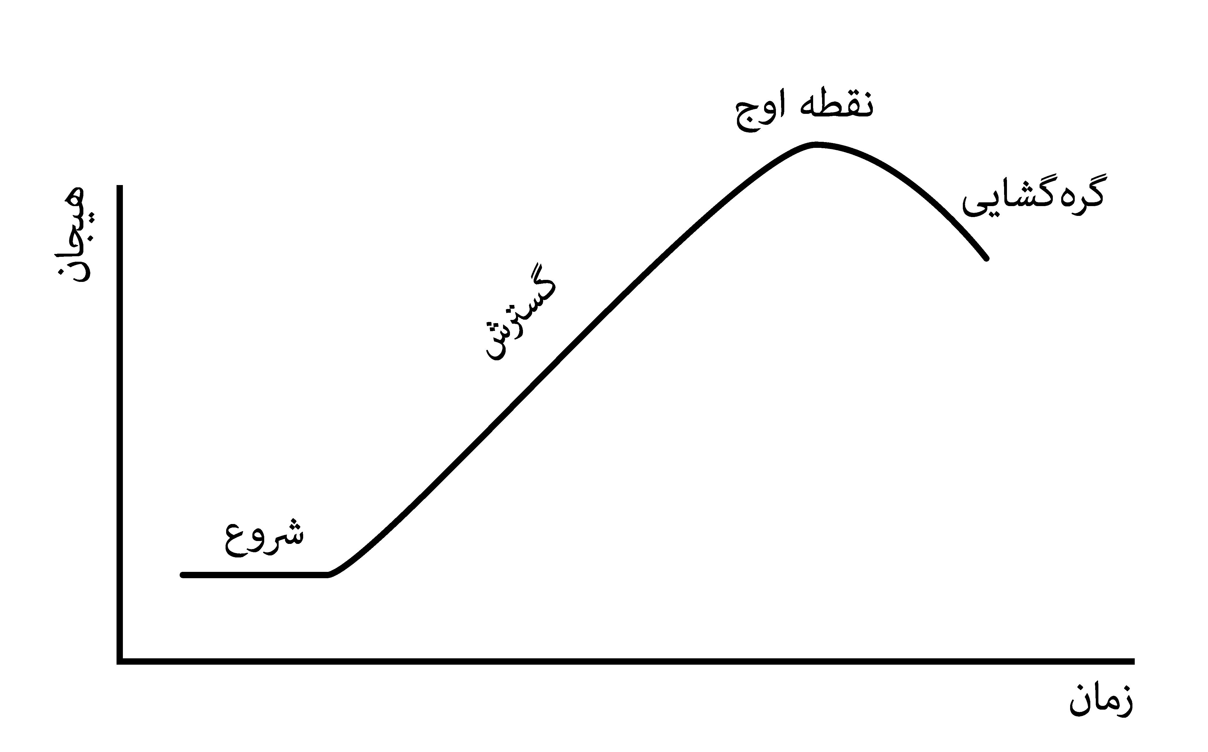 chart-1-02