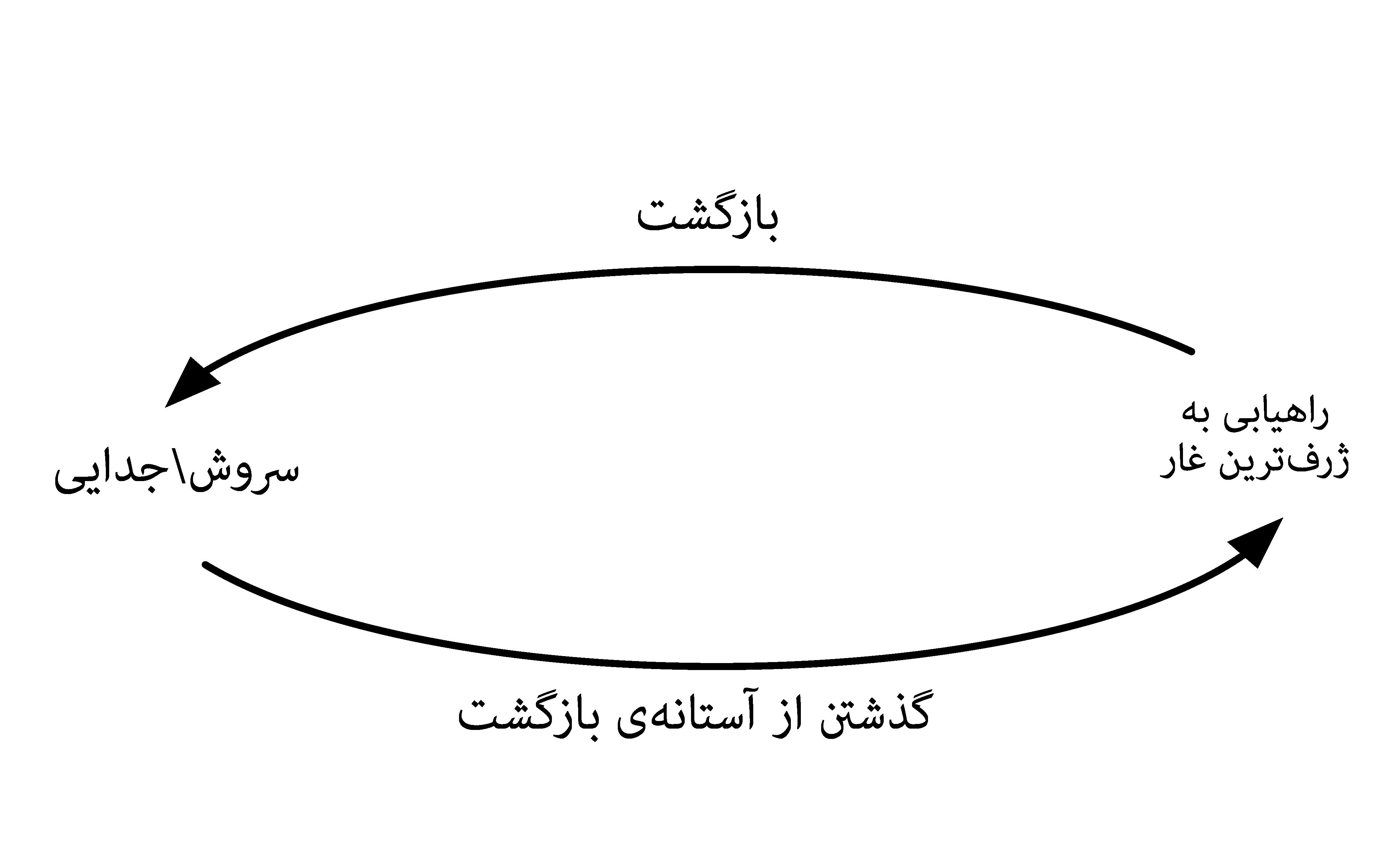chart-2-02